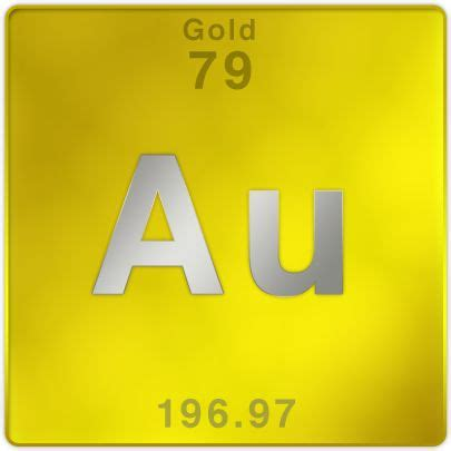 Protons In Gold by This Picture Shows The Abbreviation For The Element Gold