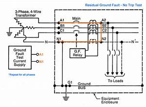 Ground Fault Protection Systems  Performance Testing Basics