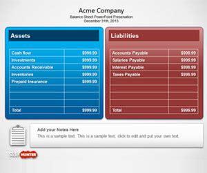 balance sheet powerpoint template  powerpoint