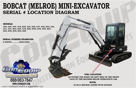 serial number location   bobcat mini excavator