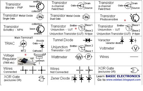 electrical diagram symbols in auto wiring get free image