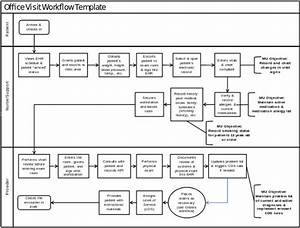 Cool workflow templates gallery example resume ideas for Sample workflow document