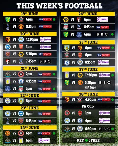 Liverpool vs Crystal Palace: TV channel, live stream, kick ...