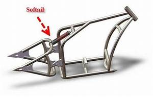 Build A Motorcycle Frame