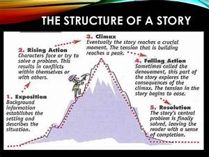 Short Story Structure  U2013 Andrea Radius