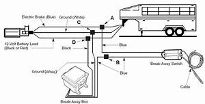 Instructions For Completely Rewiring A 14 Foot Tandem Axle Dump Trailer