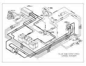 2004 club car wiring diagram 48 volt 2004 image wiring diagram for a 94 club car wiring auto wiring diagram on 2004 club car wiring