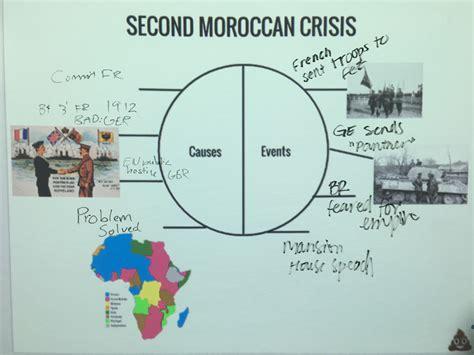 european crises mindmaps ms andersons website