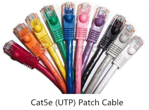 which type of ethernet cable to buy cat5e cat6 cat6a or cat7