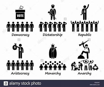Government Democracy Republic Dictatorship Aristocracy Type Monarchy