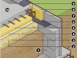 tout savoir sur la dalle leroy merlin With maison sans mur porteur 10 comment construire un mur en parpaing leroy merlin