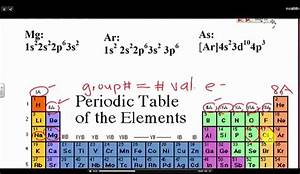 Valence Electrons Periodic Table Transition Metals