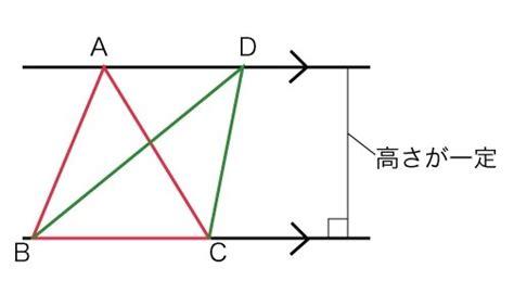 等 積 変形