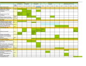 Schedule Template For Excel Best Work Schedule Template Excel Sle Customer Service Resume Printable Calendar