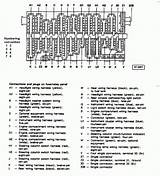 Mk6 Jetta Interior Fuse Diagram