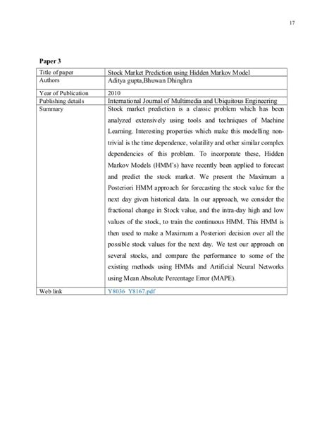 Aditya report finaL
