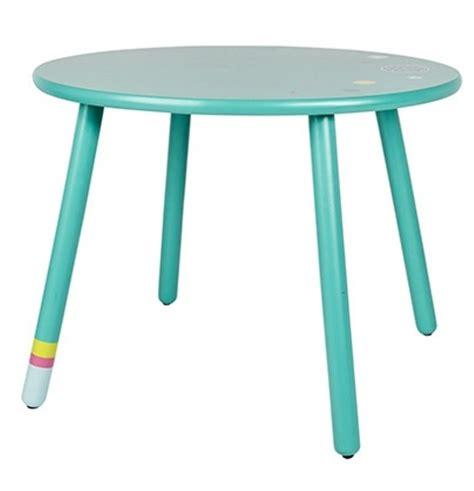 chambre bleu canard moulin roty table bleu les pachats doudouplanet