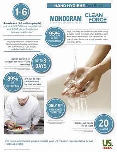 Hand Hygiene Fact Sheet