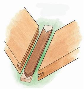 Using Miter Joints to Assemble Picture Frames, Shadow