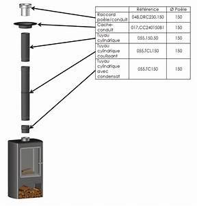 Conduit De Cheminée Extérieur Inox Prix : conduit cheminee exterieur inox conduits de chemine le ~ Premium-room.com Idées de Décoration
