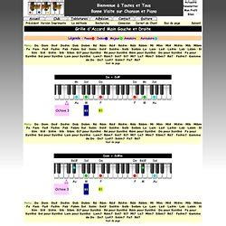 grille accord piano piano rosemarline pearltrees