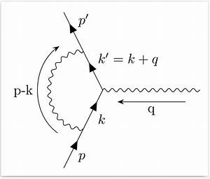 feynman diagrams in tikz feynman labelling of an edge With timing diagram with the tikztiming package tikz example