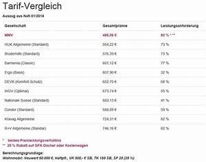 Abrechnung Nach Gutachten : versicherungsb ro fr lich wohnmobil ~ Themetempest.com Abrechnung