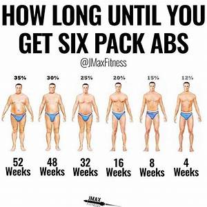 How Long Until You Get Six Pack Abs By  Jmaxfitness - Getting Abs Takes Time