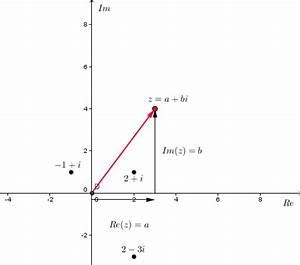 Nullstellen Berechnen Komplexe Zahlen : bersicht komplexe zahlen lernpfad ~ Themetempest.com Abrechnung