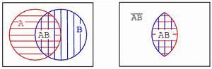 8 3  Boolean Relationships On Venn Diagrams