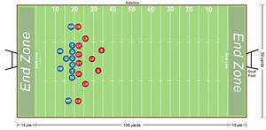 Best Photos Of Football Field Diagram Template