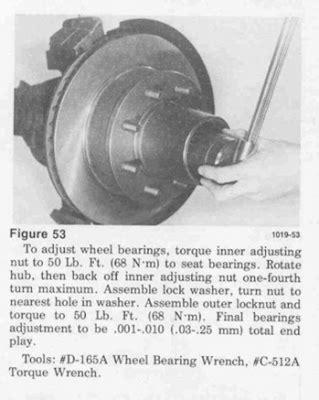 Wheel Bearing Torque Spec | Diesel Truck Forum