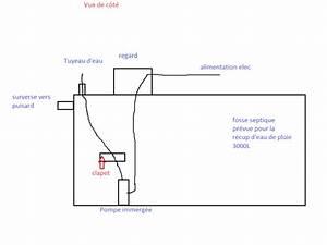 Système De Récupération D Eau De Pluie : pompe et syst me pour pompe r cup ration d 39 eau de pluie ~ Dailycaller-alerts.com Idées de Décoration