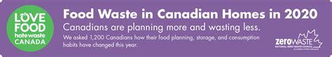 Food Waste in Canadian Homes in 2020 – Love Food Hate ...