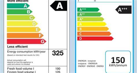 Classe Energetica Casa G by Classe Energetica Casa