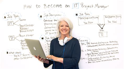 How To Become An It Project Manager. What Is A Good Credit Report Number. Bloomingdale Medical Associates. Orthodontic Assistant Training. Sell My Invention Idea Opioid Abuse Treatment. Vancouver Film School Review. Active Directory Disable Account. Situational Sales Negotiation. Aladdin Bail Bonds Bakersfield