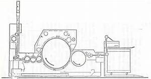 Study On Passage Diagram Of Carding Machine