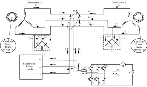 electronic load controller   parallel operated isolated asynchronous generator feeding