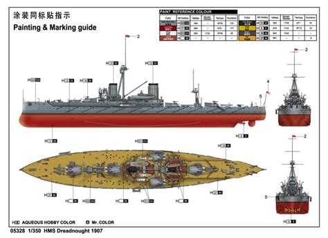 Wwi Ship Diagram by Scalehobbyist Hms Dreadnought Wwi Battleship