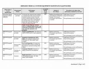 quality assurance surveillance plan template write happy With quality assurance surveillance plan template