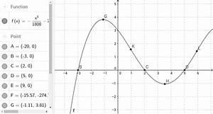 Nullstellen Berechnen Funktion 3 Grades : kurvendiskussion polynom 5 grades geogebra ~ Themetempest.com Abrechnung
