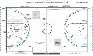Ncaa 3 Point Line Distance Extended