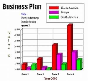 Esempio di business plan di un negozio