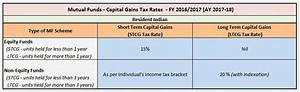 long term capital gain tax indexation chart mutual funds taxation rules capital gains tax rates chart
