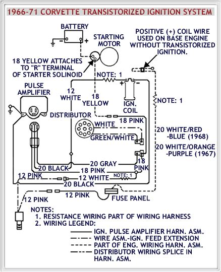 1971 Mopar B Engine Harnes Ignition Coil Wire by 1966 K66 Ti Transistor Ignition Questions Corvetteforum