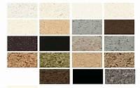 quartz composite countertops Quartz Surprise Sanitation With Regard To Composite Countertop Plan 12 - Bossandsons.com