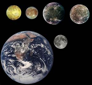 Moons of Jupiter — The Dialogue