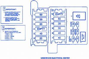Cadillac Fleetwood 2003 Fuse Box  Block Circuit Breaker
