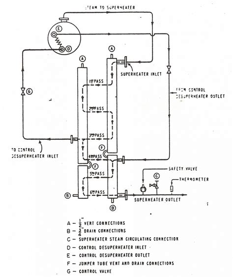 Elgin Wiring Schematic by Furnace Parts Diagram Untpikapps