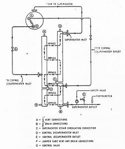 Furnace Parts Diagram  U2014 Untpikapps